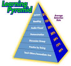 Belajar Pendidikan Kewarganegaraan Melalui Model   Modifikasi Bahan Ajar Pendidikan Inklusi Siswa Tuna Netra   Model Pembelajaran