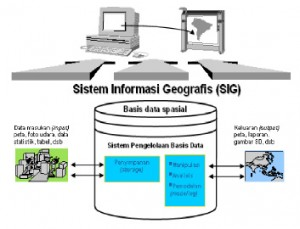 Manajemen Data Base Pemeliharaan Jalan Berbasis SIG  Analisis Ekonomi Dan Potensi  Pengembangan Sistem Informasi Geografis