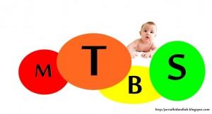 Penatalaksanaan Manajemen Terpadu Balita Sakit (MTBS)  Kompensasi Manajemen Terhadap Manajemen Laba managemen bayi