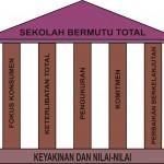 graphic1-2  Manajemen Sekolah Dalam Upaya Meningkatkan Kualitas Pembelajaran graphic1 2